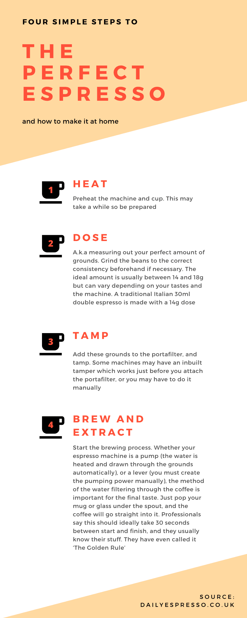 four perfect steps to the perfect espresso