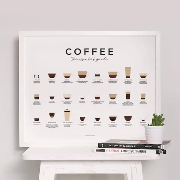 Essential Coffee Guide Print