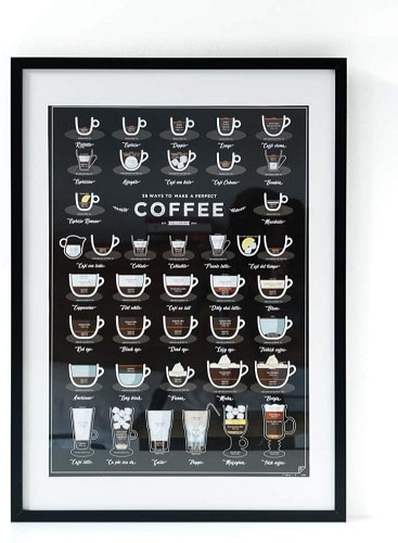Follygraph 38 Ways to Make a Perfect Coffee Poster