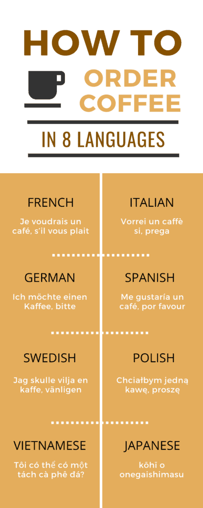 How-To-Order-Coffee-In-8-Languages